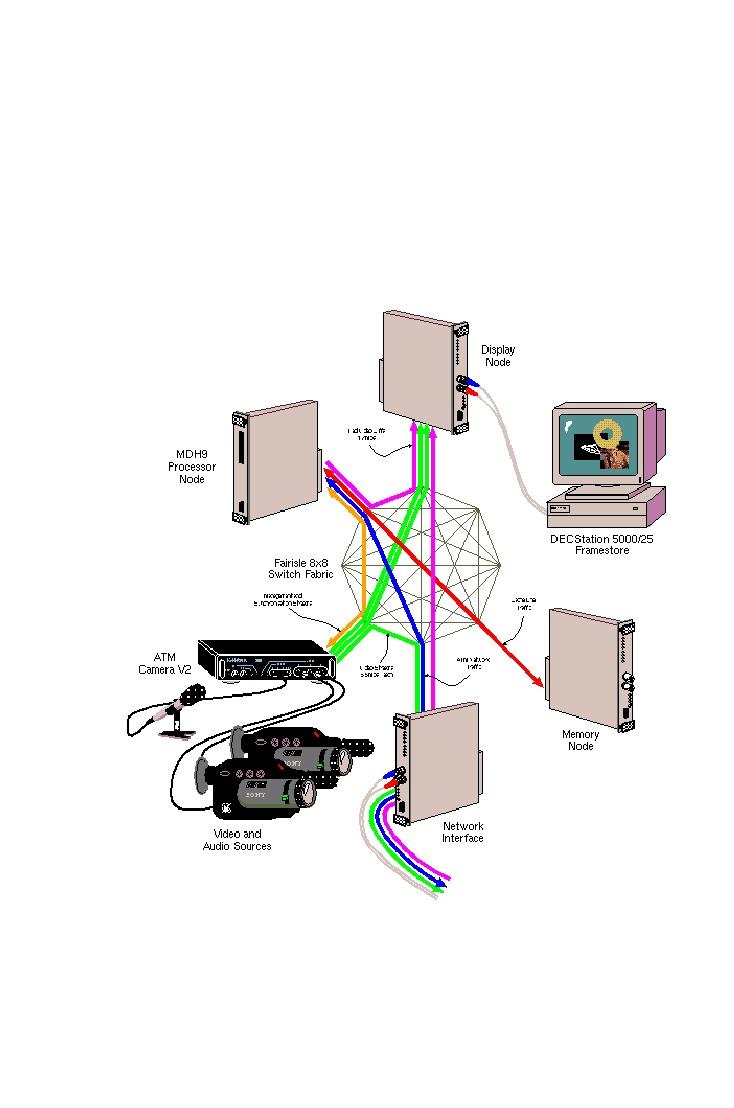 Sinyal forex kinerja tinggi